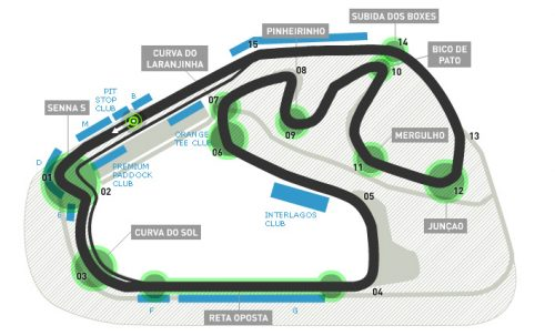 Interlagos layout