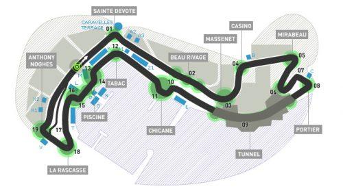 Monaco layout