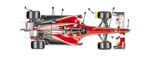 Ferrari F10 vs. Ferrari F60