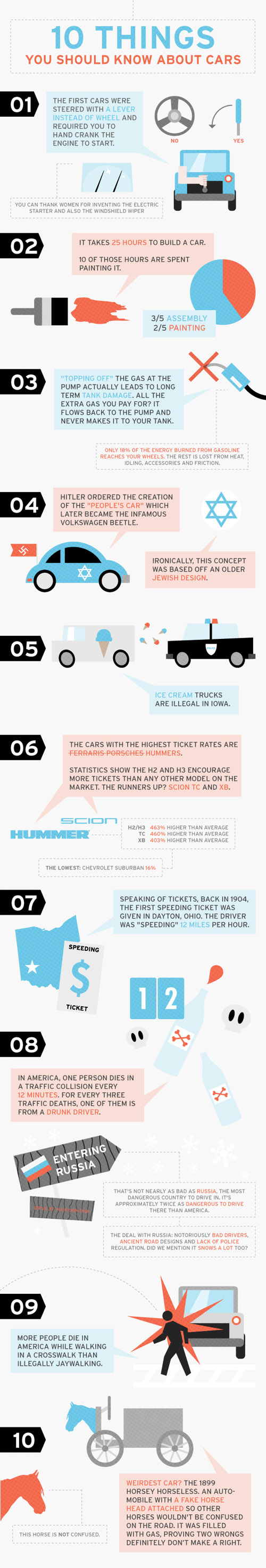 10thingsaboutcars