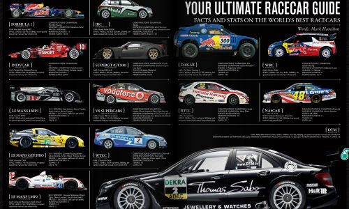 raceklassesdoorcarmagazine