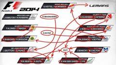 Formule 1 2014