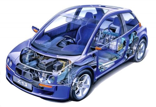 Concept vehicle Z13, 1993, x-ray (02/2010)