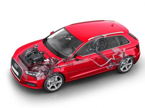 Audi A3 Twistbeam