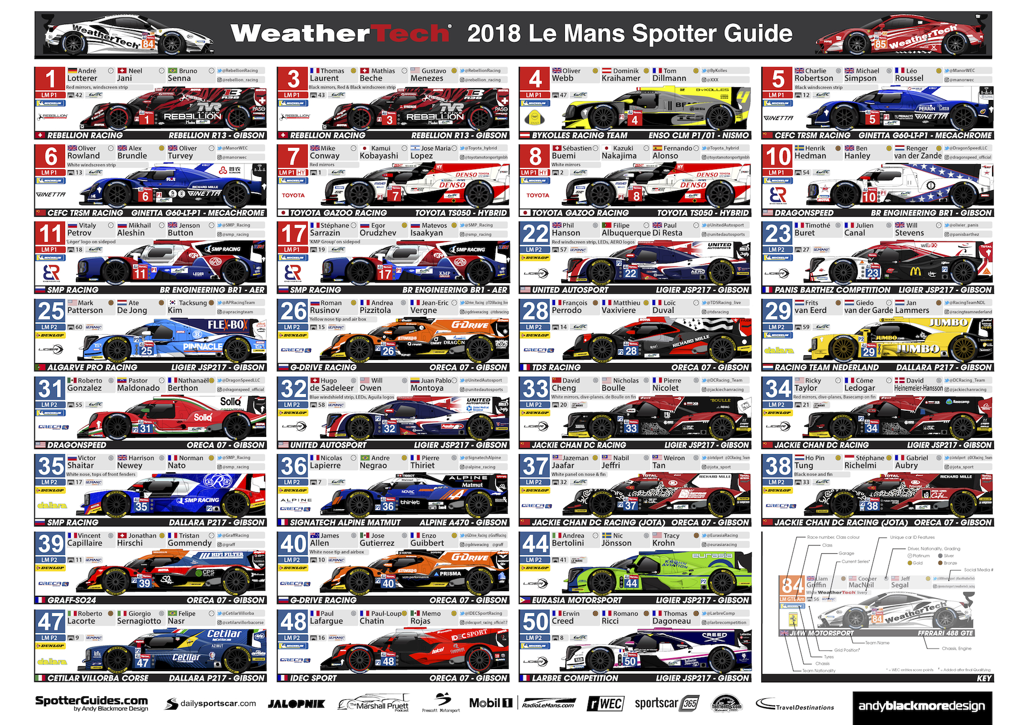 2018_Spotters_Guide_LM24_01
